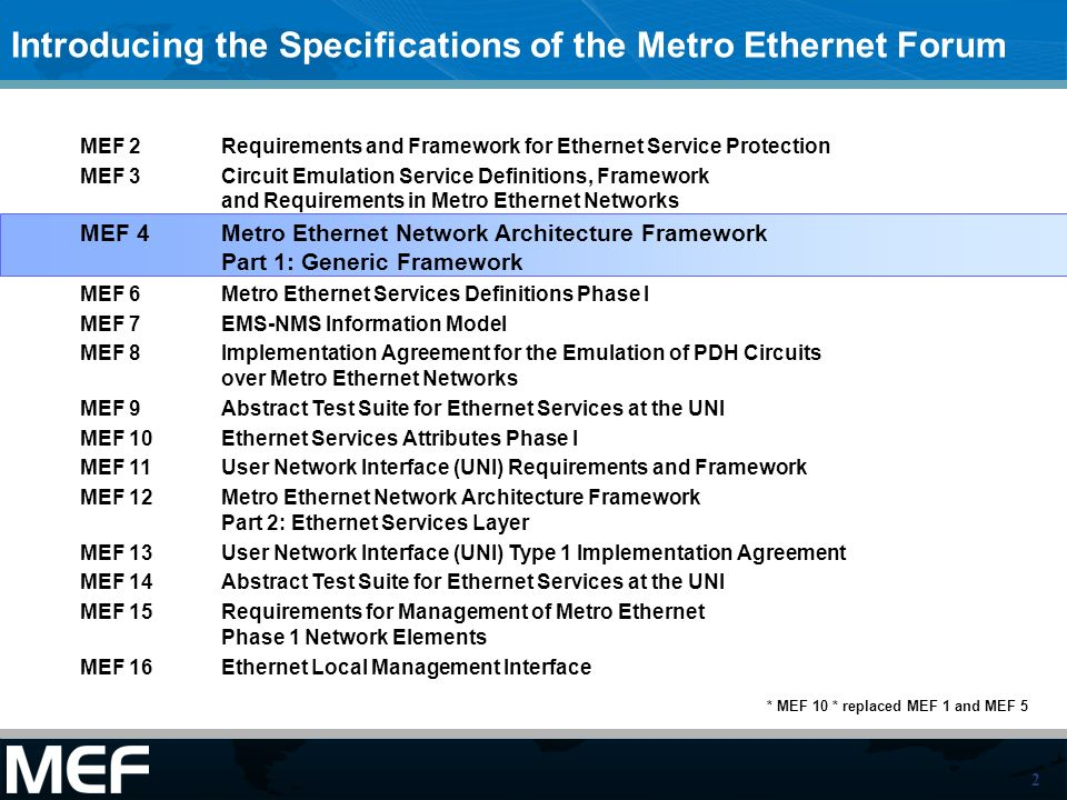 3 This Presentation Purpose Introduces the framework and terminology for the services (Eth) layer and provides the fundamental understanding of the Carrier Ethernet architecture AudienceEquipment Manufacturers, Service Providers & Enterprises MEF 4 Metro Ethernet Network Architecture Framework Part 1: Generic Framework Ethernet Services Eth Layer Subscriber Site ETH UNI-N ETH UNI-N Service Provider 1 Metro Ethernet Network Service Provider 2 Metro Ethernet Network Subscriber Site ETH UNI-C ETH UNI-C ETH E-NNI ETH E-NNI ETH UNI-N ETH UNI-N ETH UNI-N ETH UNI-N ETH E-NNI ETH E-NNI ETH UNI-C ETH UNI-C Subscriber Site ETH UNI-N ETH UNI-N UNI: User Network Interface, UNI-C: UNI-customer side, UNI-N network side NNI: Network to Network Interface, E-NNI: External NNI; I-NNI Internal NNI