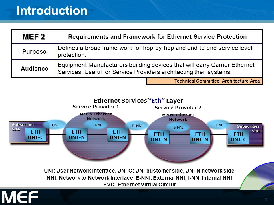 3 Introduction Audience Equipment Manufacturers building devices that will carry Carrier Ethernet Services. Useful for Service Providers architecting