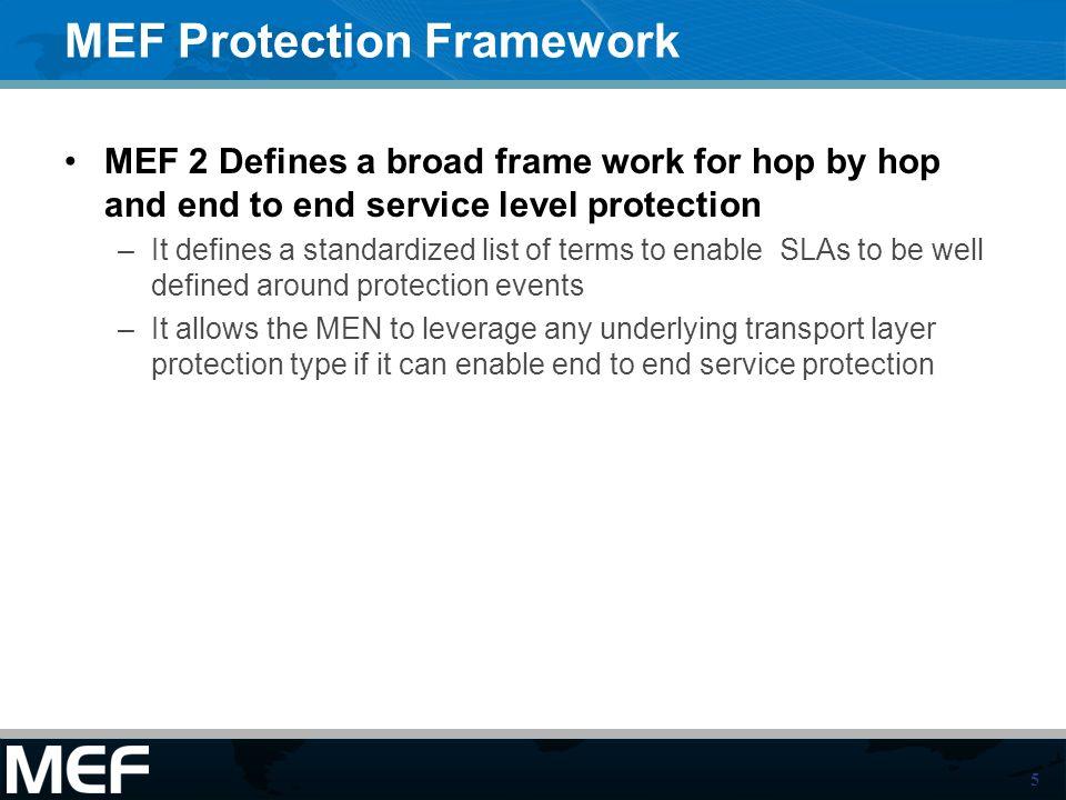 5 MEF Protection Framework MEF 2 Defines a broad frame work for hop by hop and end to end service level protection –It defines a standardized list of