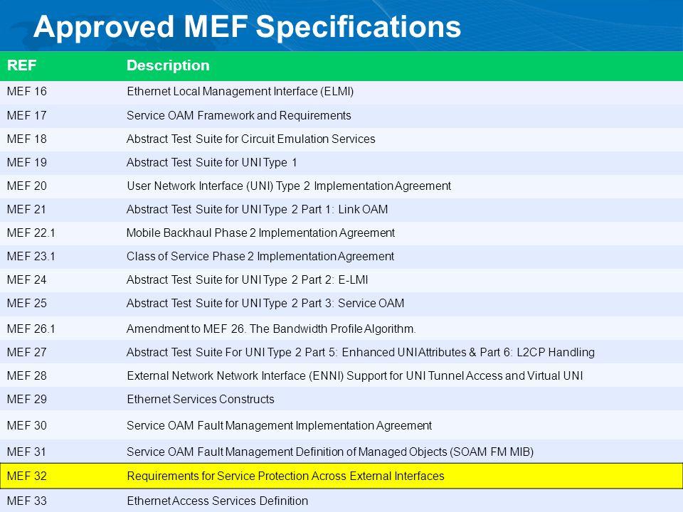4 Approved MEF Specifications REFDescription MEF 16Ethernet Local Management Interface (ELMI) MEF 17Service OAM Framework and Requirements MEF 18Abstr