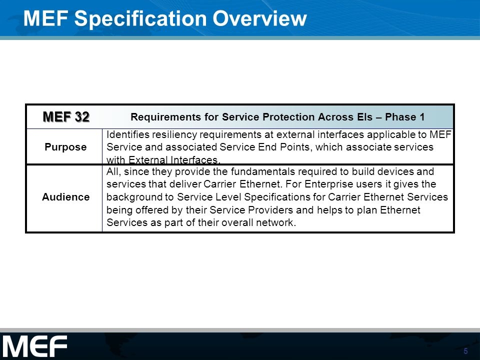 5 MEF Specification Overview Standardized Services Audience All, since they provide the fundamentals required to build devices and services that deliver Carrier Ethernet.