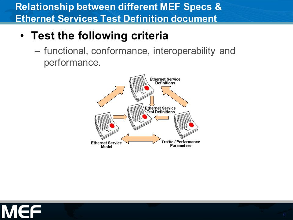 6 Relationship between different MEF Specs & Ethernet Services Test Definition document Test the following criteria –functional, conformance, interoperability and performance.