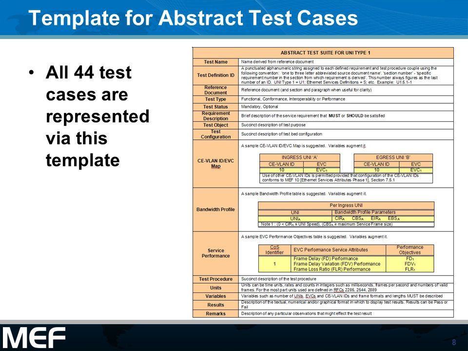 8 Template for Abstract Test Cases All 44 test cases are represented via this template