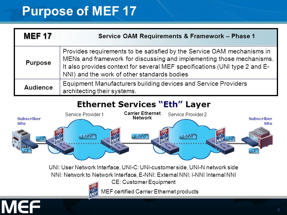 4 Purpose of MEF 17 Audience Equipment Manufacturers building devices and Service Providers architecting their systems. Purpose Provides requirements