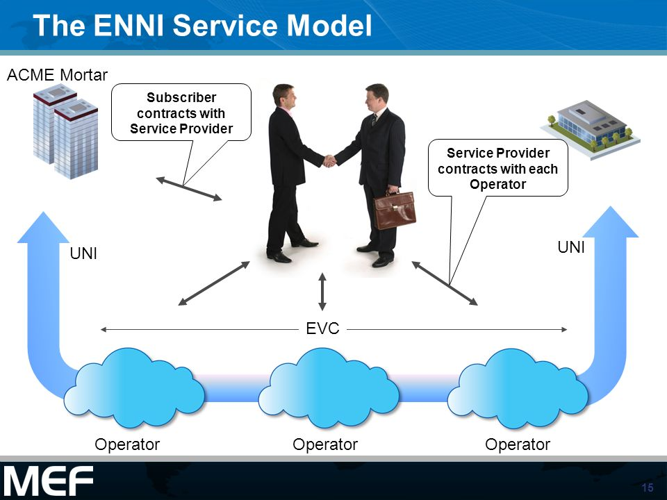 15 The ENNI Service Model UNI Operator Subscriber contracts with Service Provider Service Provider contracts with each Operator EVC ACME Mortar