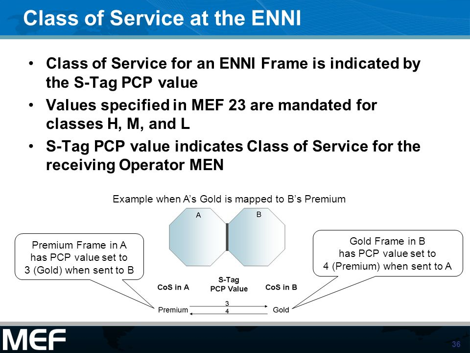 36 Class of Service at the ENNI Class of Service for an ENNI Frame is indicated by the S-Tag PCP value Values specified in MEF 23 are mandated for cla