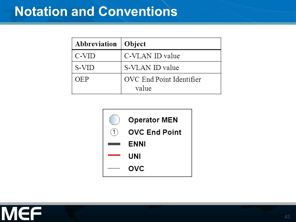 43 Notation and Conventions AbbreviationObject C-VIDC-VLAN ID value S-VIDS-VLAN ID value OEPOVC End Point Identifier value 1 Operator MEN OVC End Poin