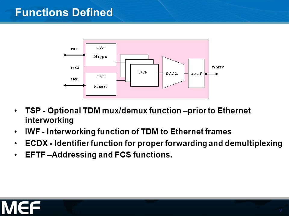 9 Functions Defined TSP - Optional TDM mux/demux function –prior to Ethernet interworking IWF - Interworking function of TDM to Ethernet frames ECDX - Identifier function for proper forwarding and demultiplexing EFTF –Addressing and FCS functions.