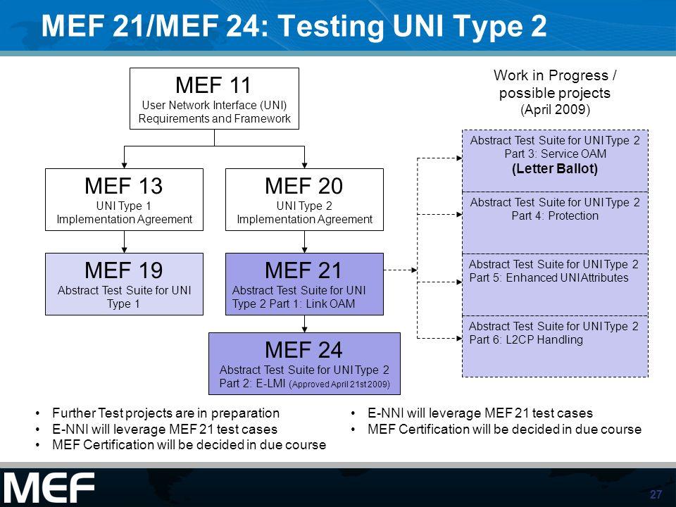 27 MEF 21/MEF 24: Testing UNI Type 2 MEF 20 UNI Type 2 Implementation Agreement MEF 13 UNI Type 1 Implementation Agreement MEF 19 Abstract Test Suite