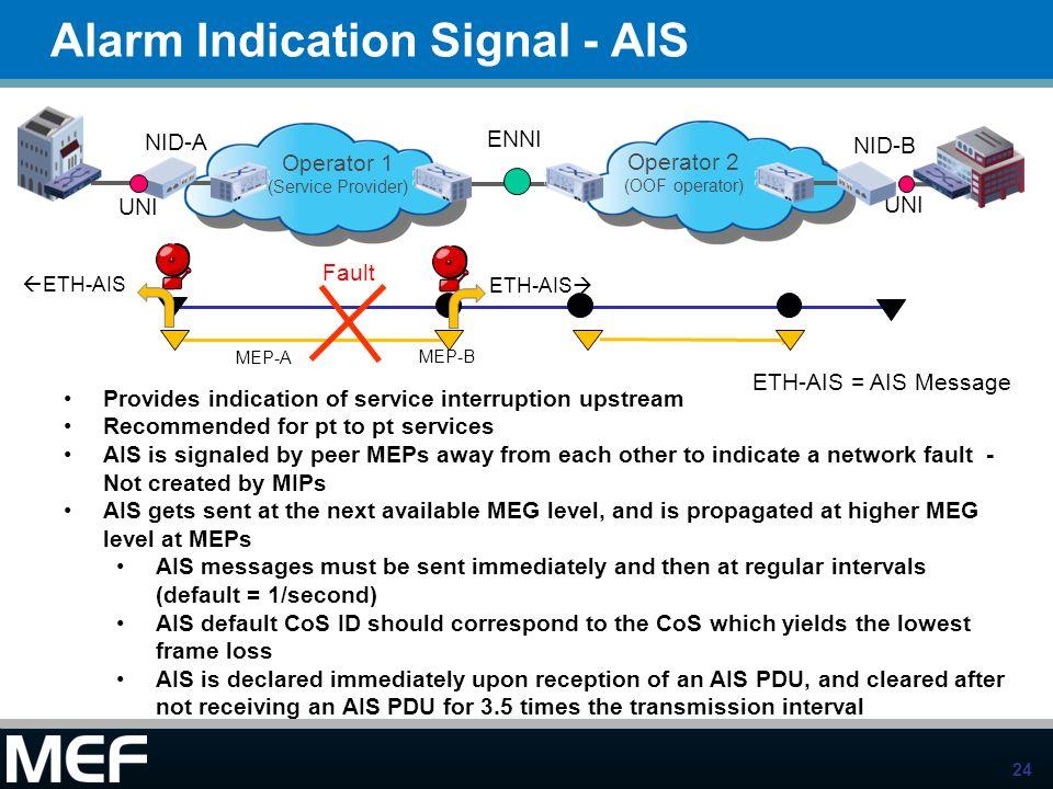 24 Alarm Indication Signal - AIS ENNI UNI NID-A NID-B Operator 2 (OOF operator) Operator 1 (Service Provider) Fault MEP-A MEP-B Provides indication of
