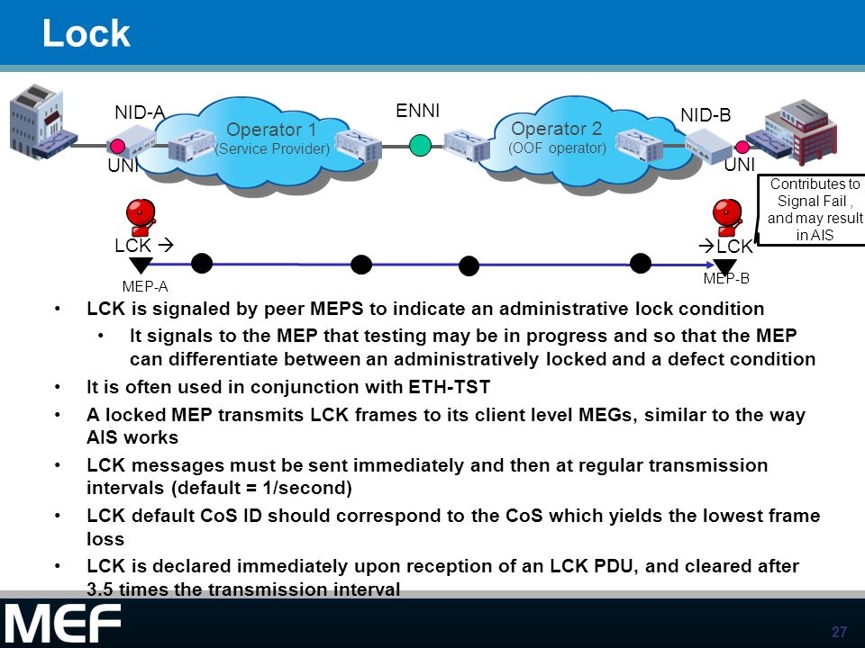 27 Lock ENNI UNI NID-A NID-B Operator 2 (OOF operator) Operator 1 (Service Provider) LCK MEP-A MEP-B LCK LCK is signaled by peer MEPS to indicate an a