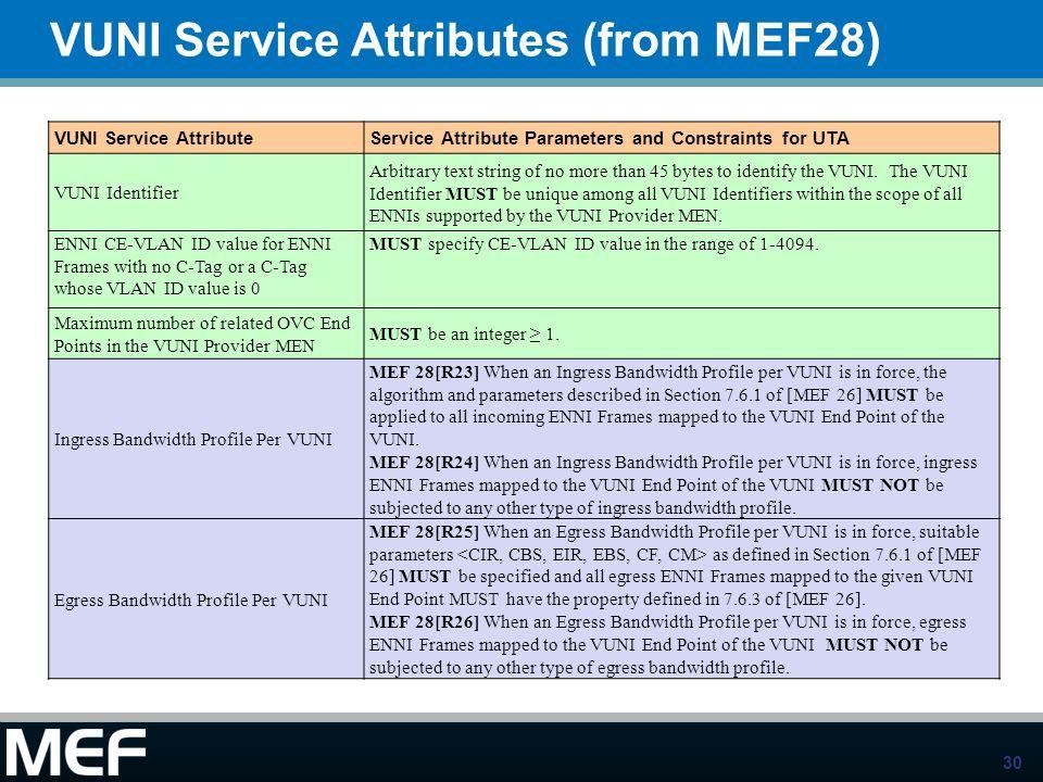 30 VUNI Service Attributes (from MEF28) VUNI Service AttributeService Attribute Parameters and Constraints for UTA VUNI Identifier Arbitrary text stri