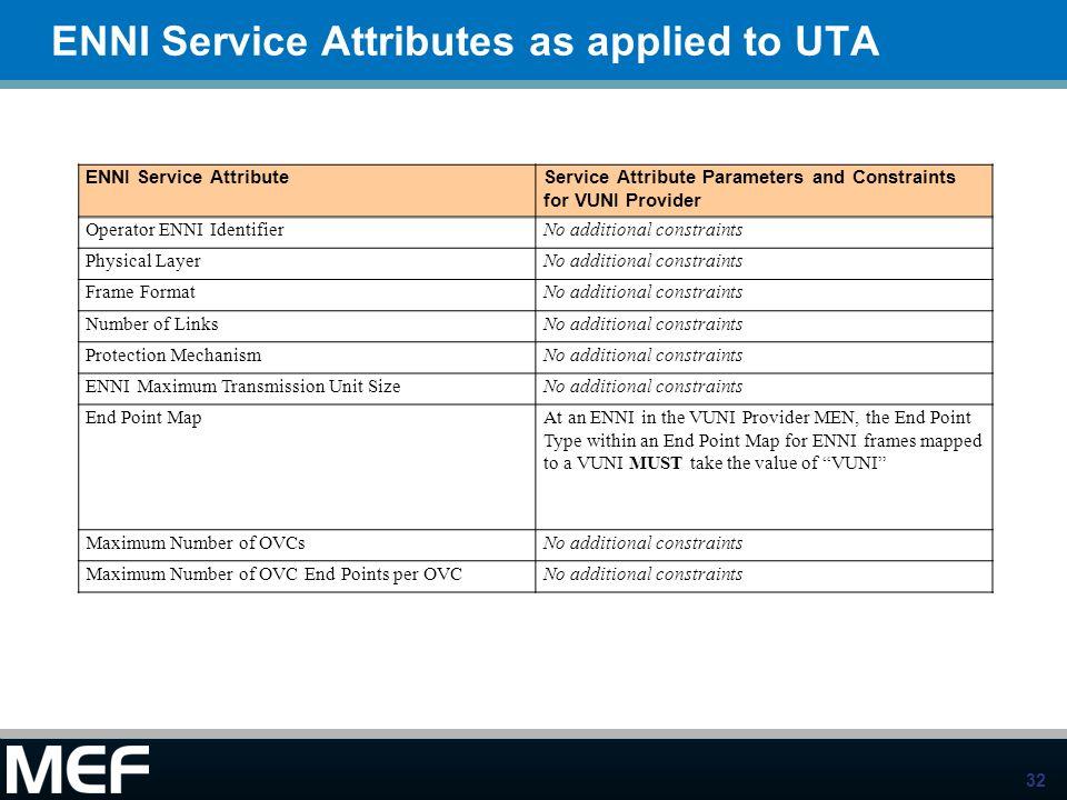 32 ENNI Service Attributes as applied to UTA ENNI Service AttributeService Attribute Parameters and Constraints for VUNI Provider Operator ENNI Identi