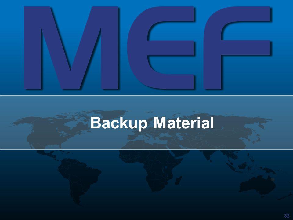 32 Backup Material