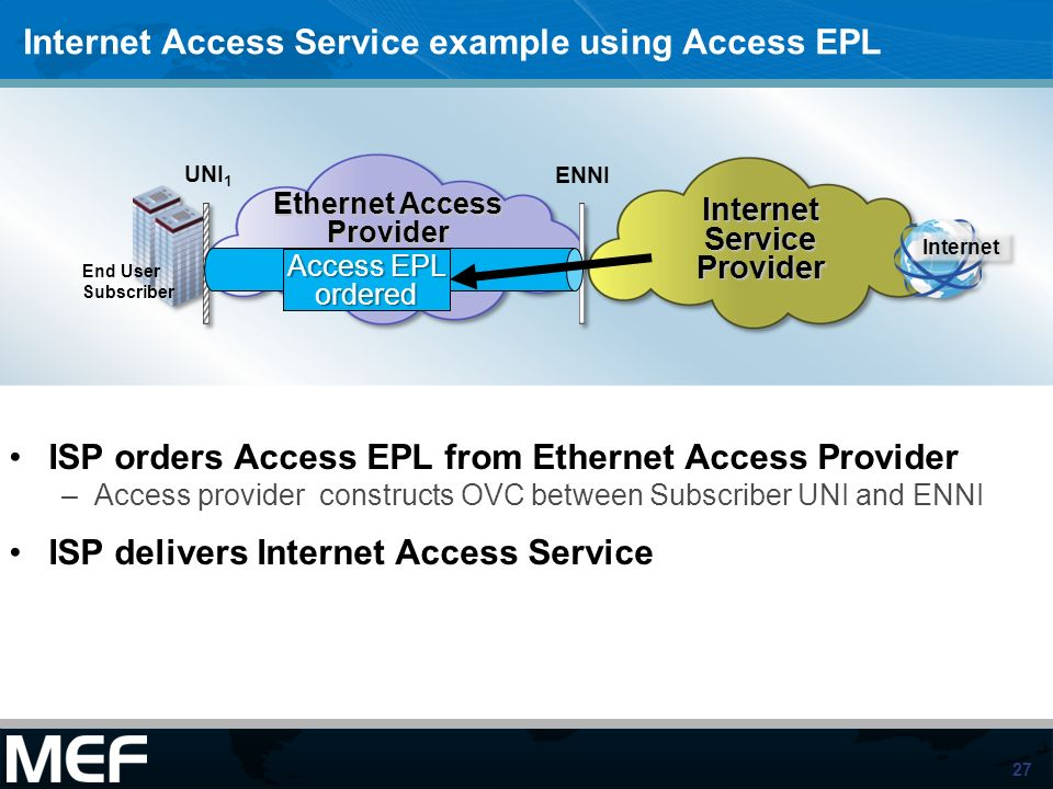 27 UNI 1 ENNI End User Subscriber Internet Access Service example using Access EPL ISP orders Access EPL from Ethernet Access Provider –Access provide