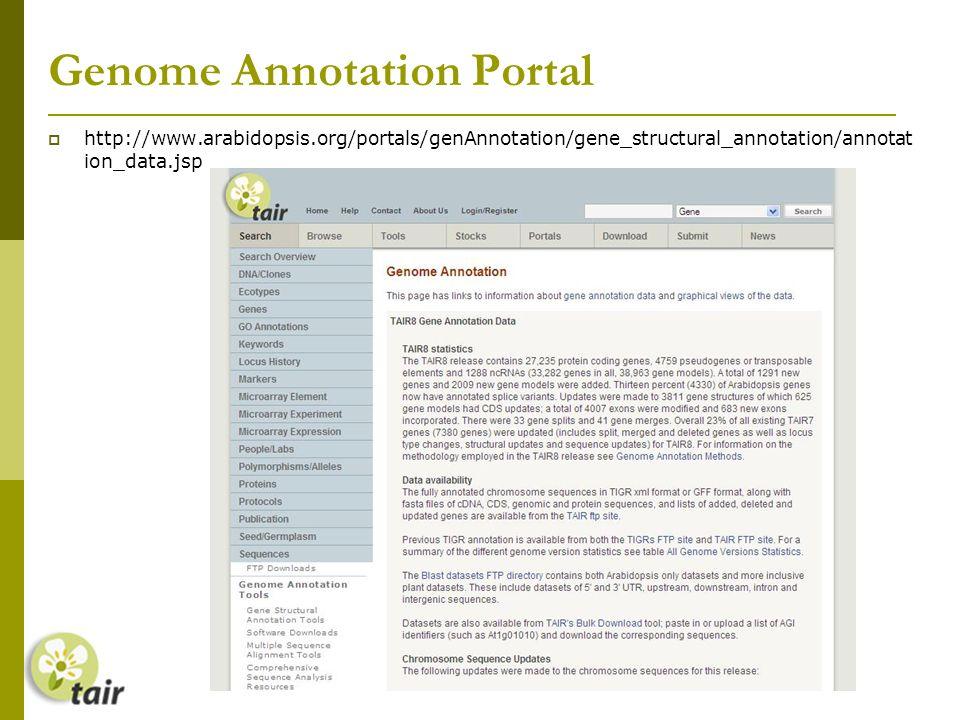 Genome Annotation Portal http://www.arabidopsis.org/portals/genAnnotation/gene_structural_annotation/annotat ion_data.jsp