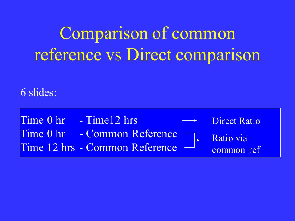 Comparison of common reference vs Direct comparison 6 slides: Time 0 hr- Time12 hrs Time 0 hr - Common Reference Time 12 hrs- Common Reference Direct Ratio Ratio via common ref