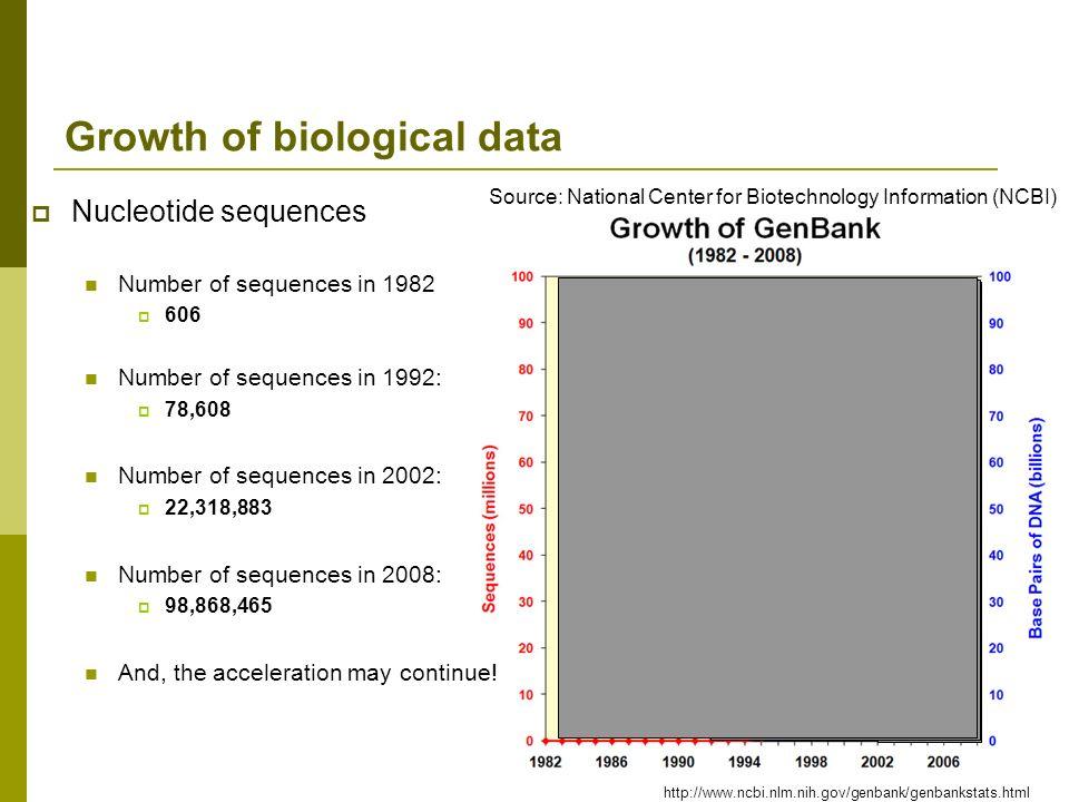 Growth of biological data http://www.ncbi.nlm.nih.gov/genbank/genbankstats.html Source: National Center for Biotechnology Information (NCBI) Nucleotid