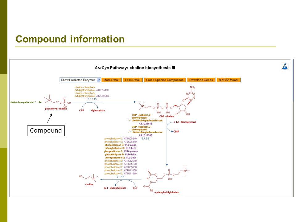 Compound information Compound