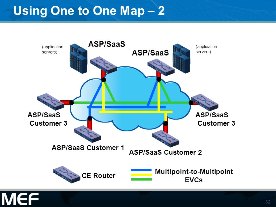 32 Using One to One Map – 2 Multipoint-to-Multipoint EVCs ASP/SaaS Customer 1 ASP/SaaS Customer 2 ASP/SaaS Customer 3 ASP/SaaS Customer 3 (application