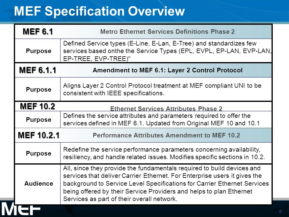 8 MEF Specification Overview Standardized Services Purpose Defines the service attributes and parameters required to offer the services defined in MEF