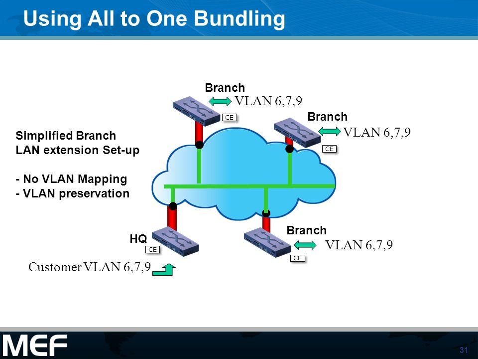 31 Using All to One Bundling HQ Branch Simplified Branch LAN extension Set-up - No VLAN Mapping - VLAN preservation Customer VLAN 6,7,9 VLAN 6,7,9 Bra