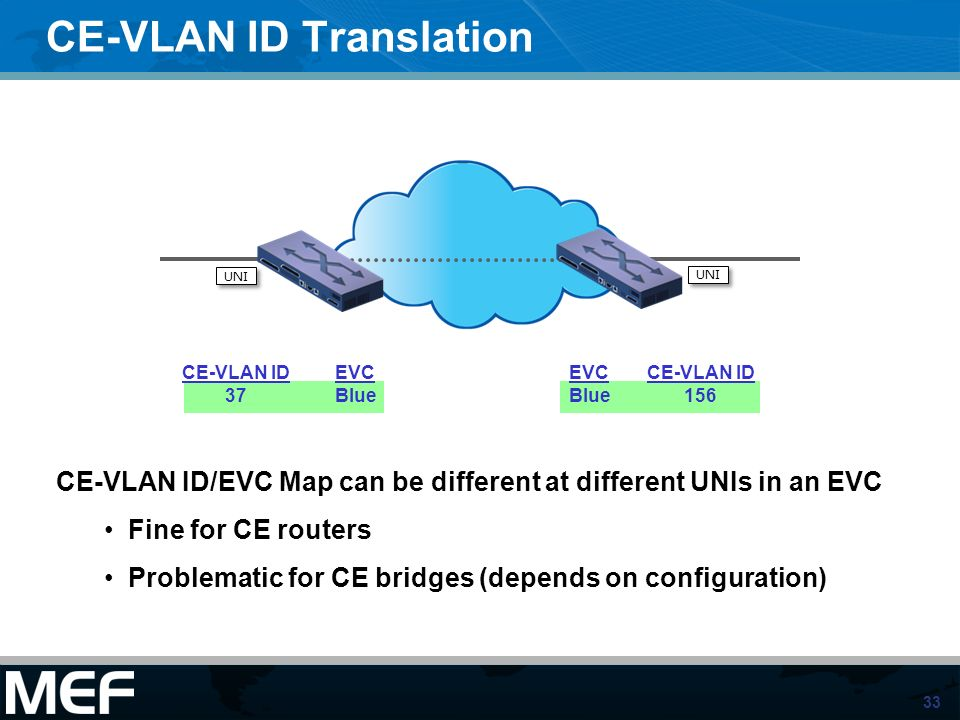 33 CE-VLAN ID Translation CE-VLAN ID 37 EVC Blue CE-VLAN ID 156 EVC Blue CE-VLAN ID/EVC Map can be different at different UNIs in an EVC Fine for CE r
