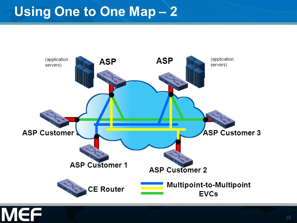 36 Using One to One Map – 2 Multipoint-to-Multipoint EVCs ASP Customer 1 ASP Customer 2 ASP Customer 3 ASP ASP Customer 3 (application servers) (appli