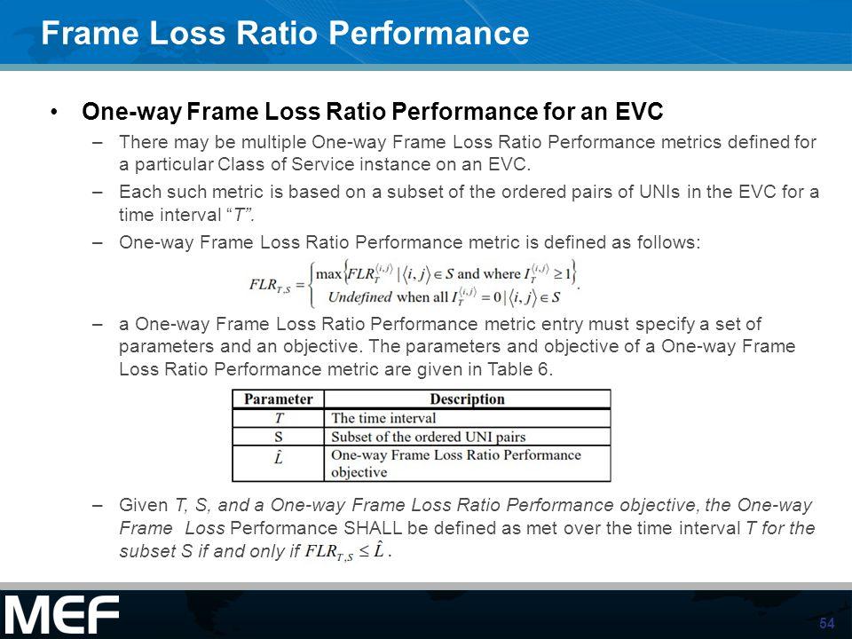 54 Frame Loss Ratio Performance One-way Frame Loss Ratio Performance for an EVC –There may be multiple One-way Frame Loss Ratio Performance metrics de