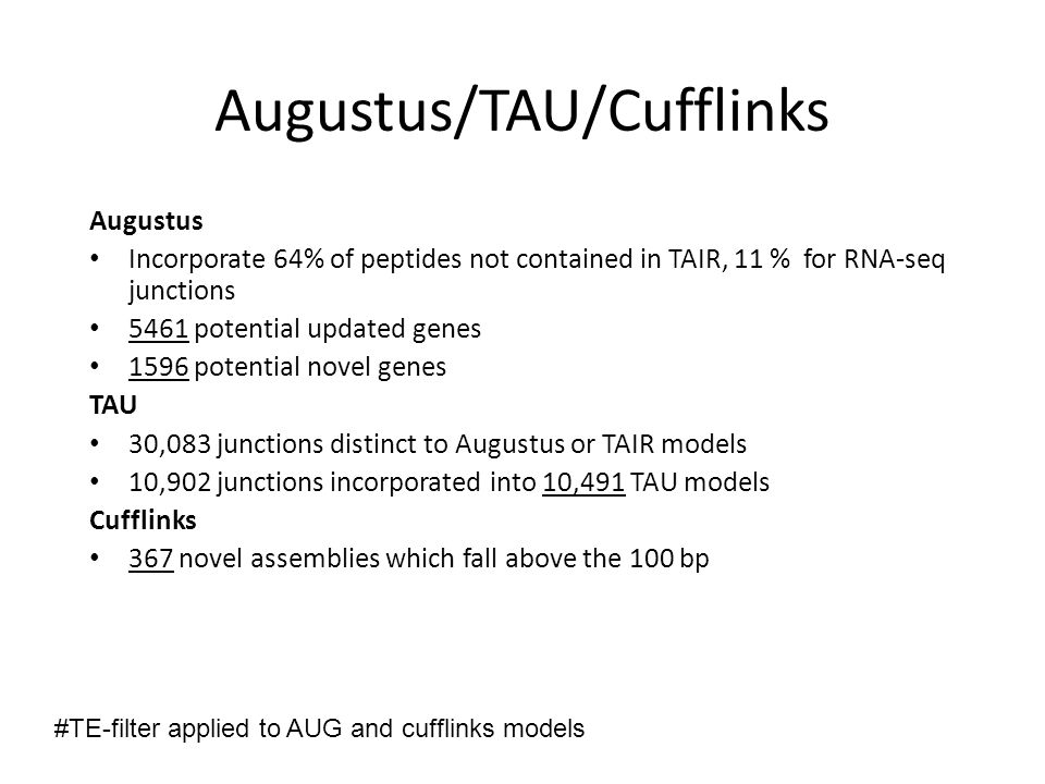 Augustus/TAU/Cufflinks Augustus Incorporate 64% of peptides not contained in TAIR, 11 % for RNA-seq junctions 5461 potential updated genes 1596 potential novel genes TAU 30,083 junctions distinct to Augustus or TAIR models 10,902 junctions incorporated into 10,491 TAU models Cufflinks 367 novel assemblies which fall above the 100 bp #TE-filter applied to AUG and cufflinks models