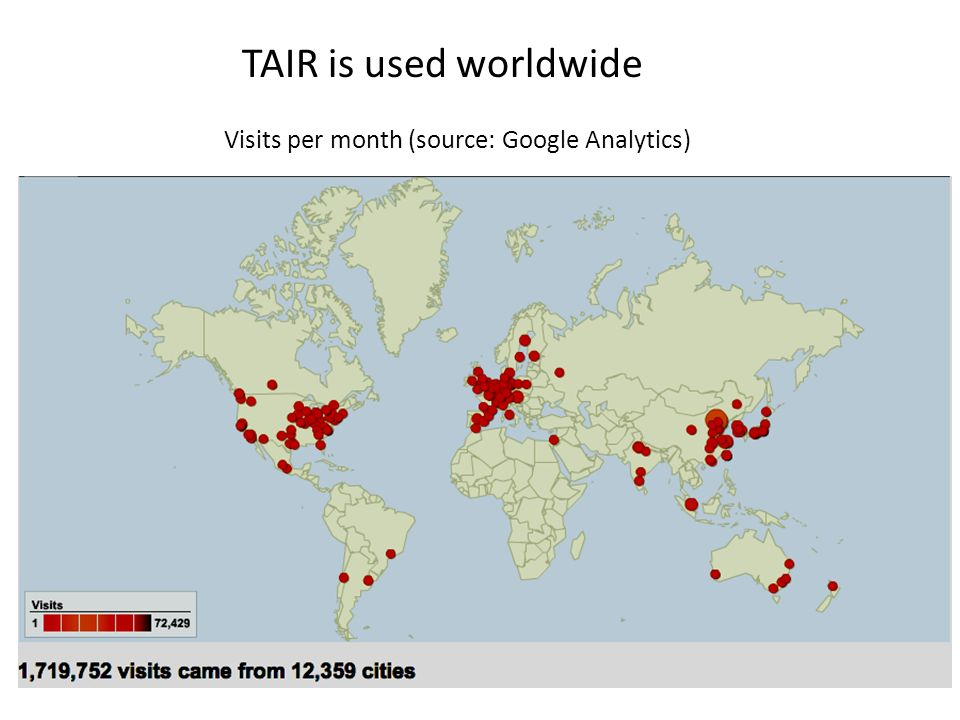 TAIR is used worldwide Visits per month (source: Google Analytics)