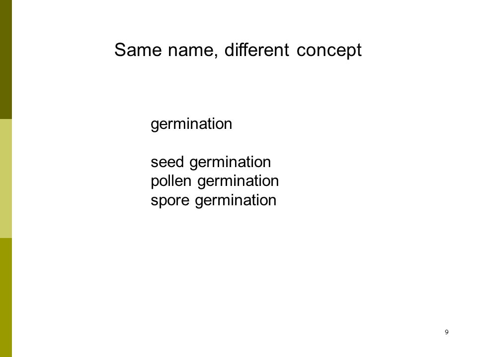 9 Same name, different concept germination seed germination pollen germination spore germination