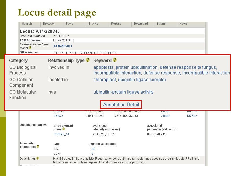 Locus detail page
