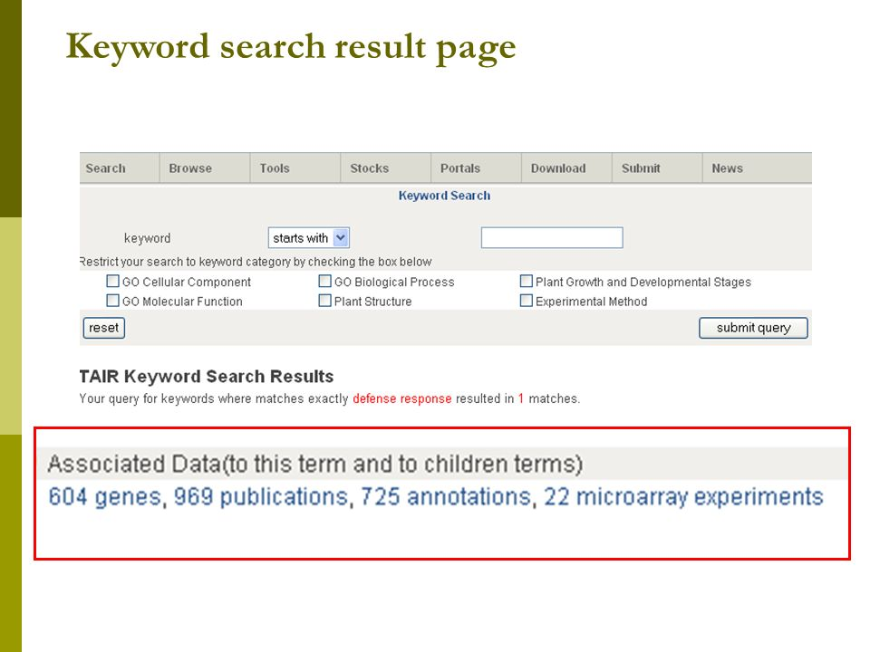 Keyword search result page