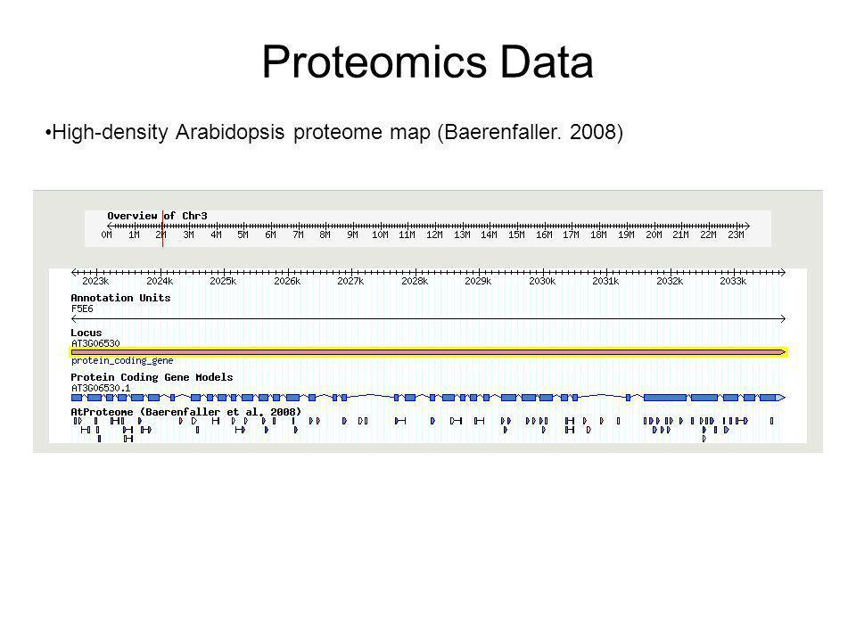 Proteomics Data High-density Arabidopsis proteome map (Baerenfaller. 2008)