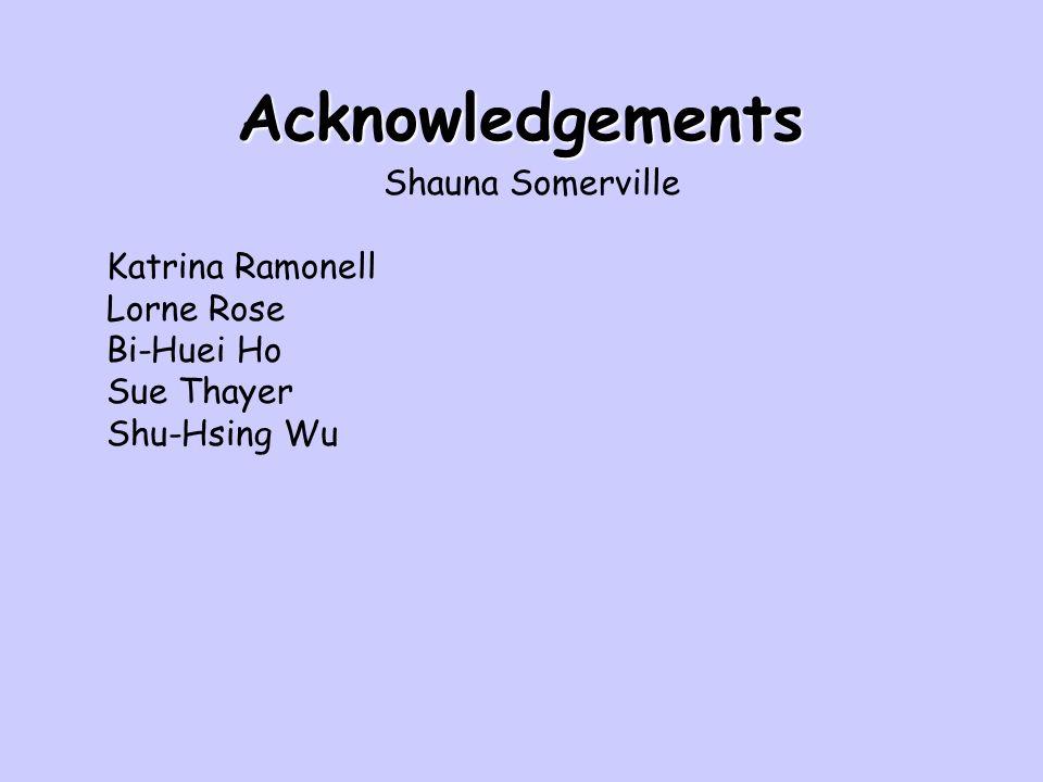 Acknowledgements Shauna Somerville Katrina Ramonell Lorne Rose Bi-Huei Ho Sue Thayer Shu-Hsing Wu