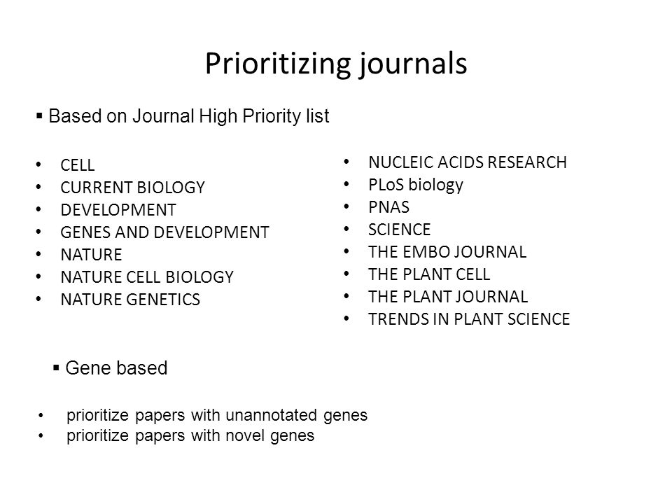 Prioritizing journals CELL CURRENT BIOLOGY DEVELOPMENT GENES AND DEVELOPMENT NATURE NATURE CELL BIOLOGY NATURE GENETICS NUCLEIC ACIDS RESEARCH PLoS biology PNAS SCIENCE THE EMBO JOURNAL THE PLANT CELL THE PLANT JOURNAL TRENDS IN PLANT SCIENCE Based on Journal High Priority list Gene based prioritize papers with unannotated genes prioritize papers with novel genes