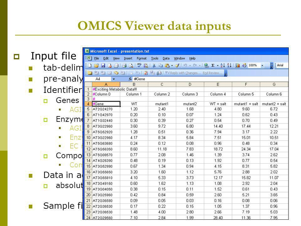 OMICS Viewer data inputs Input file tab-delimited text file pre-analyzed / cleaned data Identifiers in first column Genes AGI locus codes (e.g.