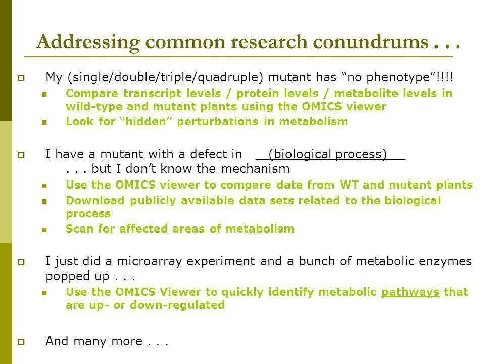 Addressing common research conundrums...