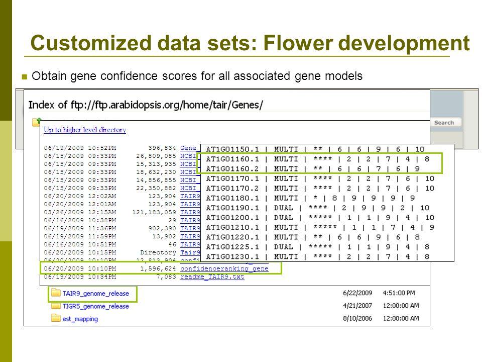 Customized data sets: Flower development Obtain gene confidence scores for all associated gene models