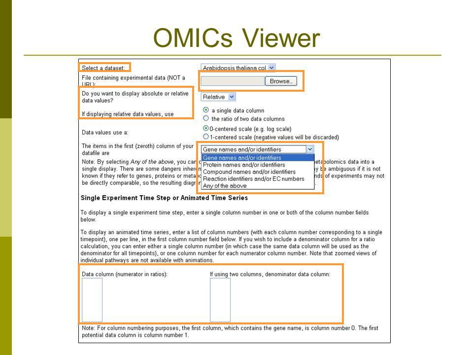 OMICs Viewer
