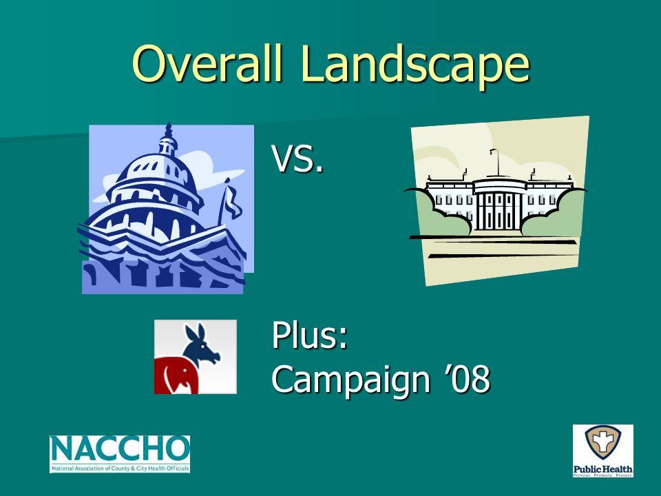 Overall Landscape VS.Plus: Campaign 08