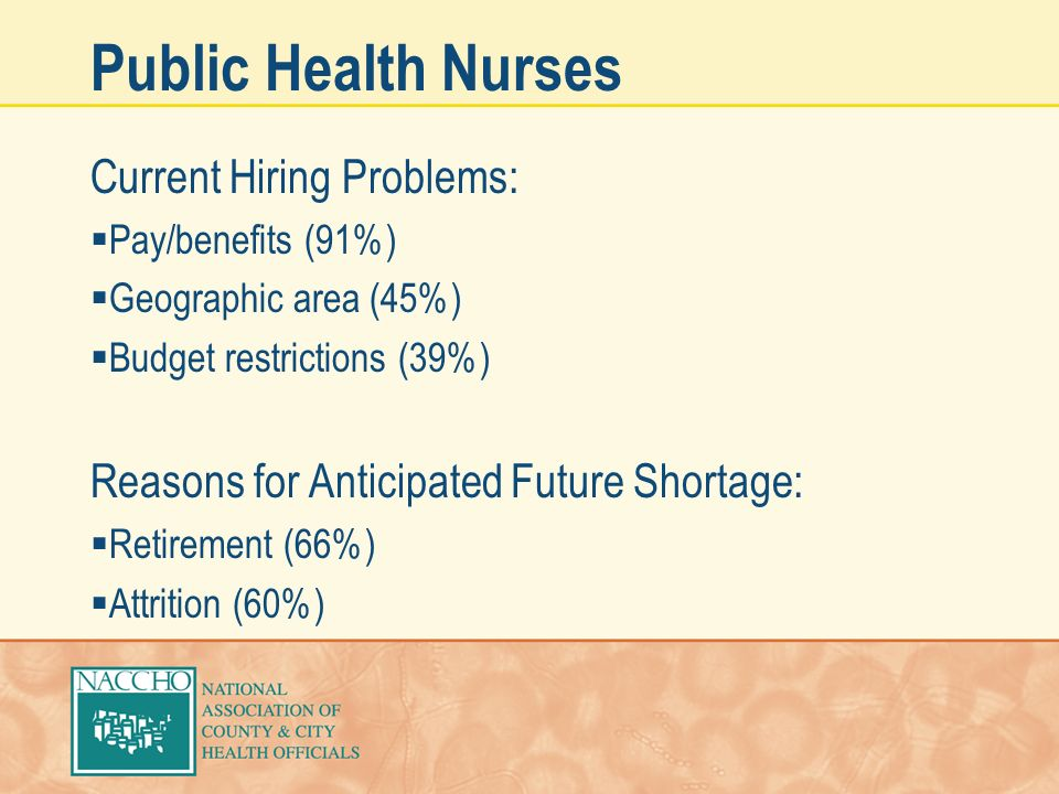 Public Health Nurses Current Hiring Problems: Pay/benefits (91%) Geographic area (45%) Budget restrictions (39%) Reasons for Anticipated Future Shortage: Retirement (66%) Attrition (60%)