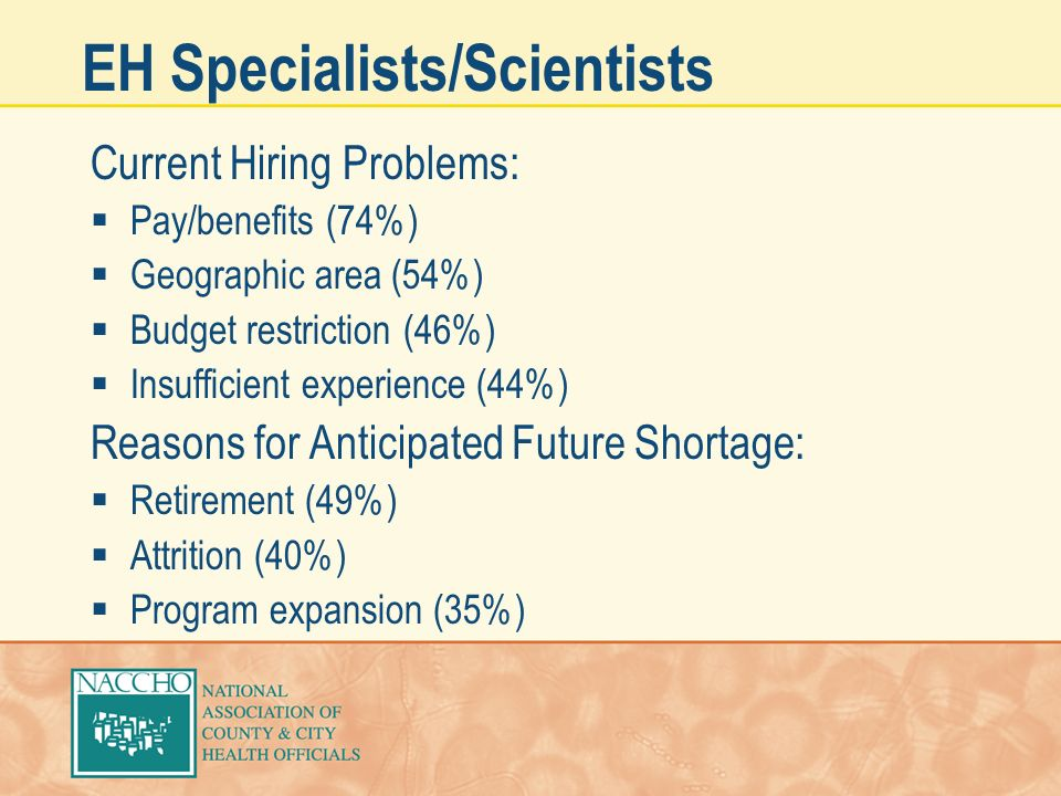 EH Specialists/Scientists Current Hiring Problems: Pay/benefits (74%) Geographic area (54%) Budget restriction (46%) Insufficient experience (44%) Reasons for Anticipated Future Shortage: Retirement (49%) Attrition (40%) Program expansion (35%)