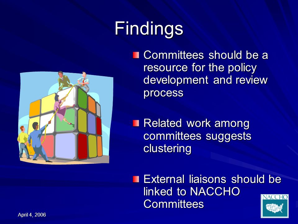 April 4, 2006 Findings Committees should be a resource for the policy development and review process Related work among committees suggests clustering External liaisons should be linked to NACCHO Committees
