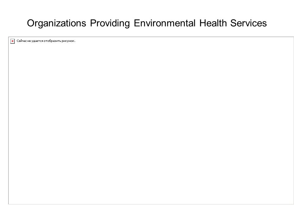 Organizations Providing Environmental Health Services