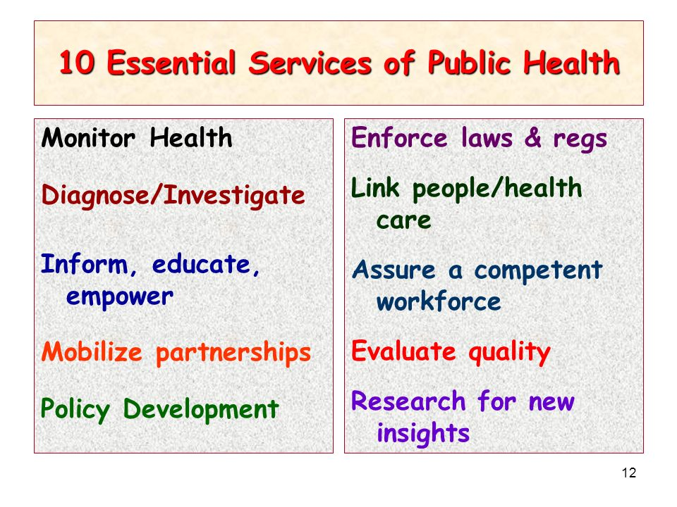 12 10 Essential Services of Public Health Monitor Health Diagnose/Investigate Inform, educate, empower Mobilize partnerships Policy Development Enforc