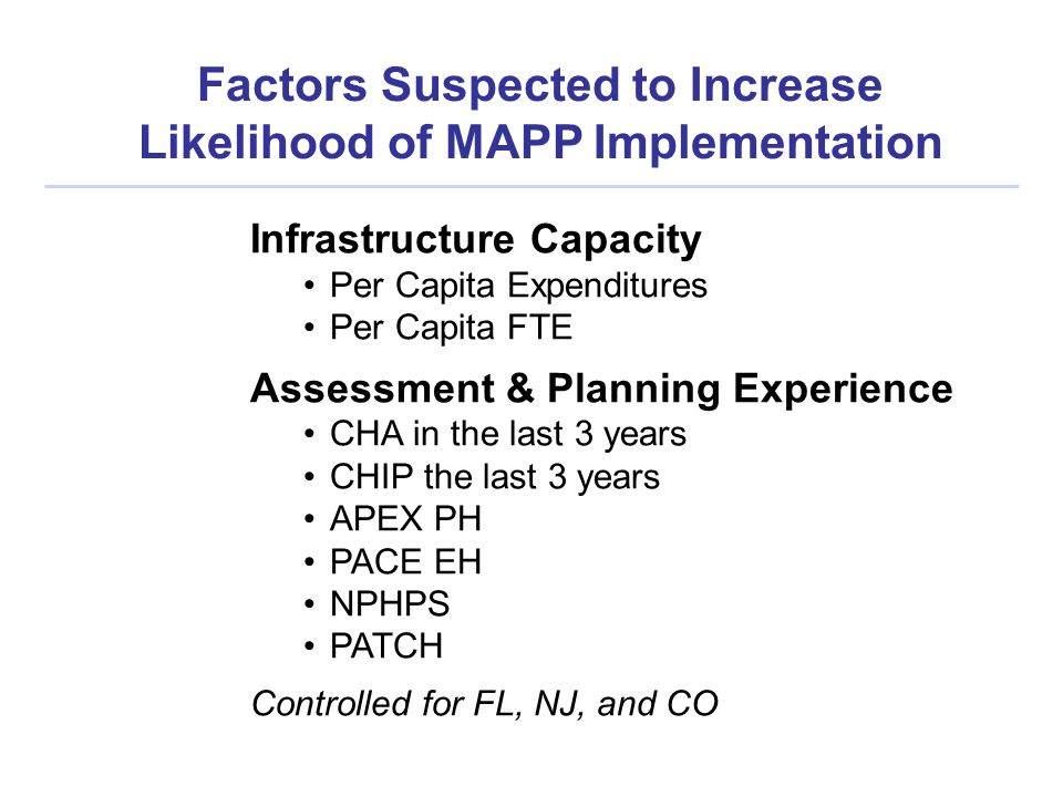 Infrastructure Capacity Per Capita Expenditures Per Capita FTE Assessment & Planning Experience CHA in the last 3 years CHIP the last 3 years APEX PH PACE EH NPHPS PATCH Controlled for FL, NJ, and CO Factors Suspected to Increase Likelihood of MAPP Implementation