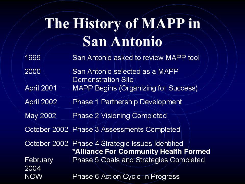The History of MAPP in San Antonio