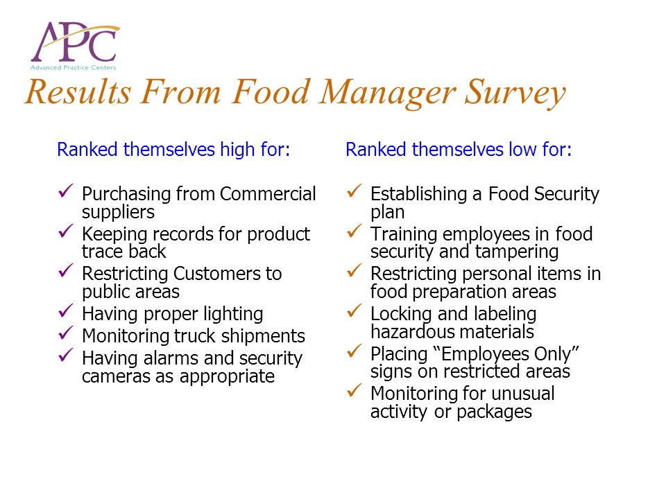Results From Food Manager Survey Ranked themselves high for: Purchasing from Commercial suppliers Keeping records for product trace back Restricting Customers to public areas Having proper lighting Monitoring truck shipments Having alarms and security cameras as appropriate Ranked themselves low for: Establishing a Food Security plan Training employees in food security and tampering Restricting personal items in food preparation areas Locking and labeling hazardous materials Placing Employees Only signs on restricted areas Monitoring for unusual activity or packages